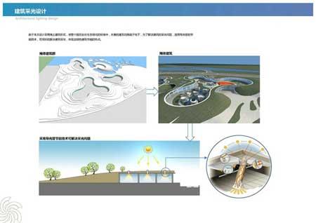 亿利国际生态岛项目规划概念设计方案