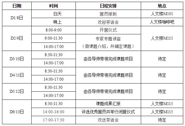 华中农业大学公共管理学院2019年全国优秀大学生暑期夏令营招生简章