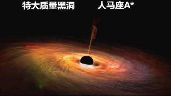虫洞研学馆:科学家估算银河系中至少有1亿个黑洞,对地球有威胁吗?