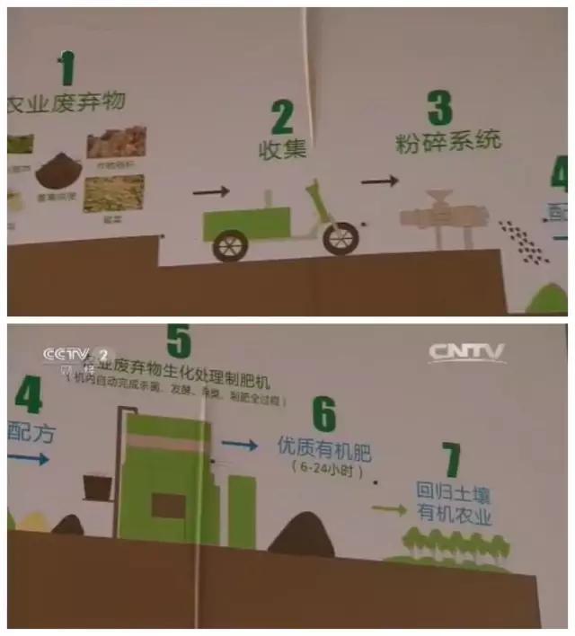 """案例:农家乐转型做""""亲子科教""""农庄,每月收入150万!"""