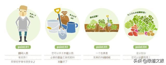 这3个国外共享农场年收入达700万以上,中国农庄能复制吗?